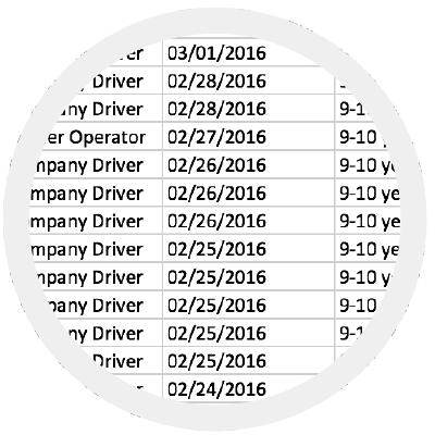 rdbire-datacircle.png
